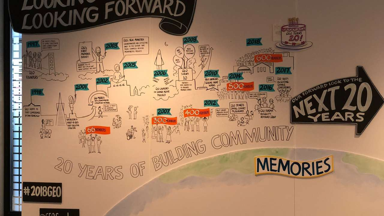2018 National Conference Graphic Recording Wall. Favorite GEO memories and hopes for the future.